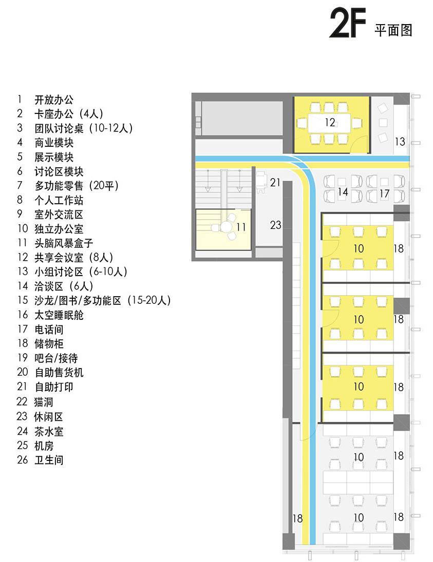 创意小宇宙 深圳远洋新干线We+联合办公空间